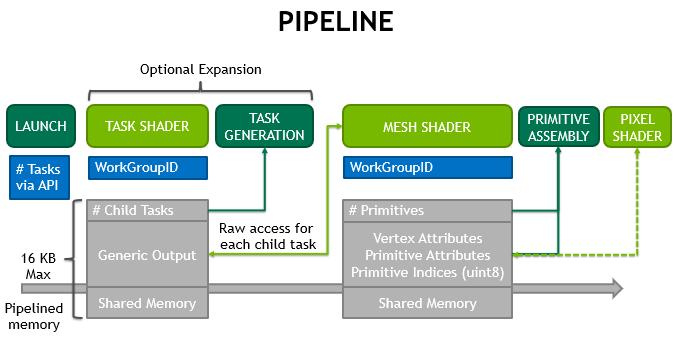 meshlets_pipeline2