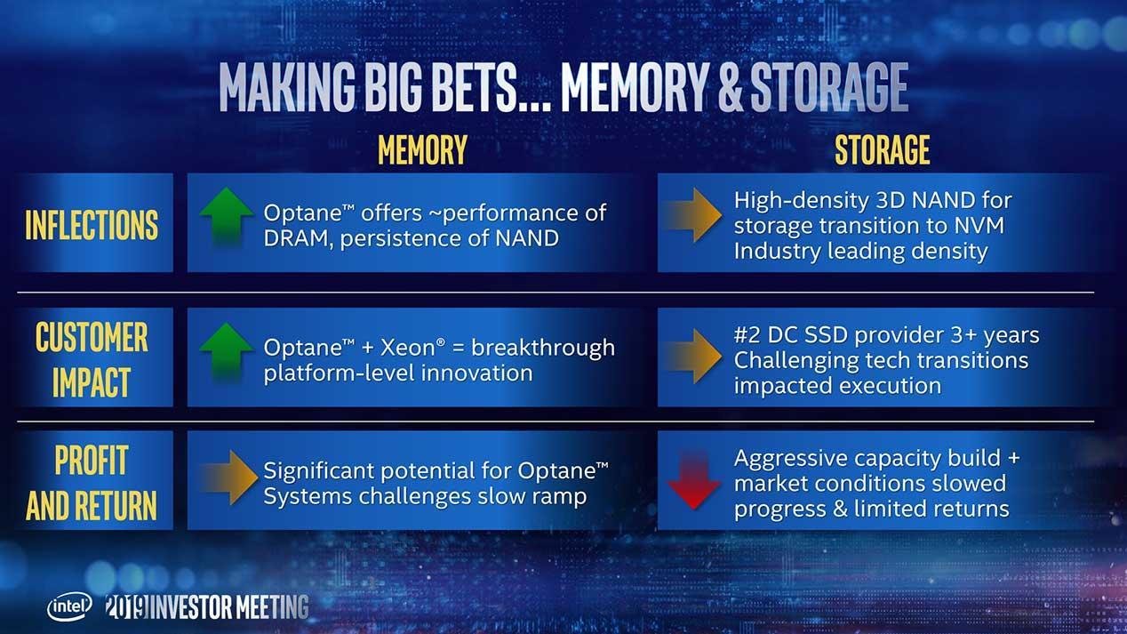 2019-Intel-Investor-Meeting-Swan-22