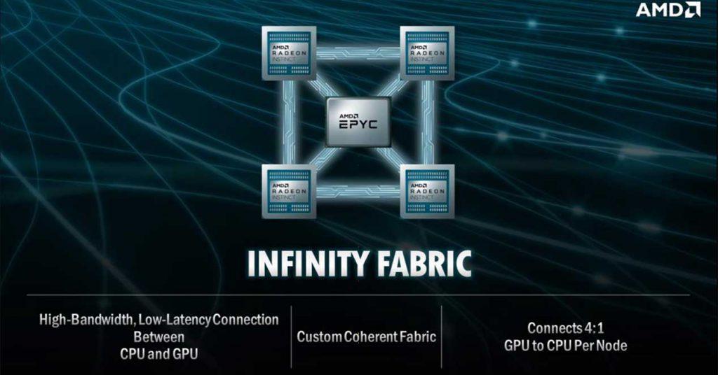 AMD Frontier (1)