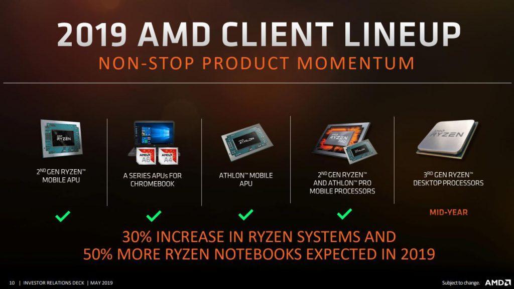 AMD LineUp 2019 1