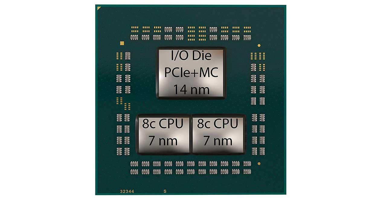 AMD-Zen-2-chiplets-12-o-16-núcleos
