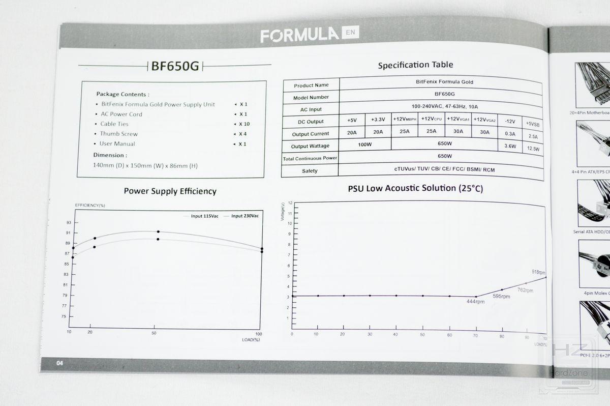 BitFenix Formula Gold (650W) - Review 6