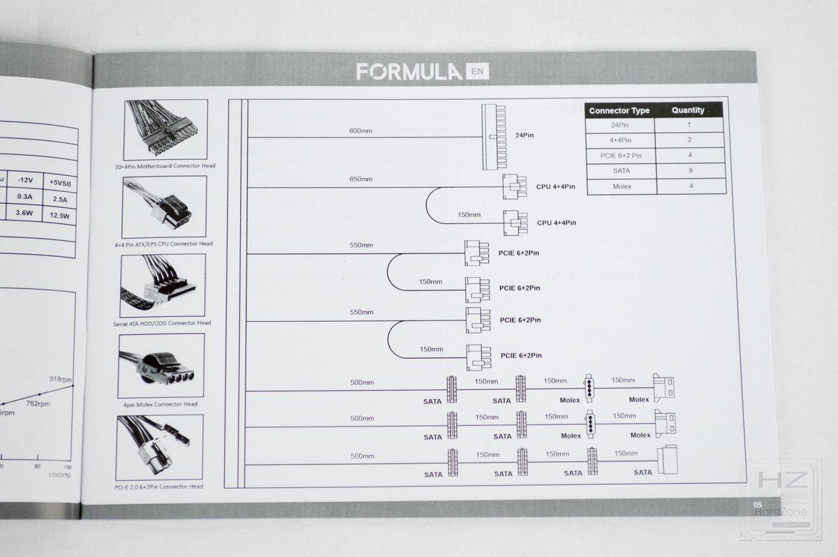 BitFenix Formula Gold (650W) - Review 7