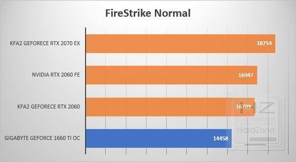 Gigabyte GeForce 1660 Ti OC - Benchmark 1