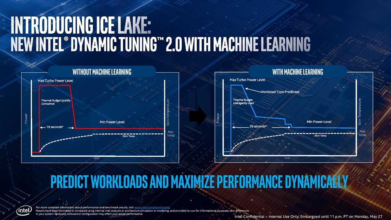 Intel-Dinamic-Tuning