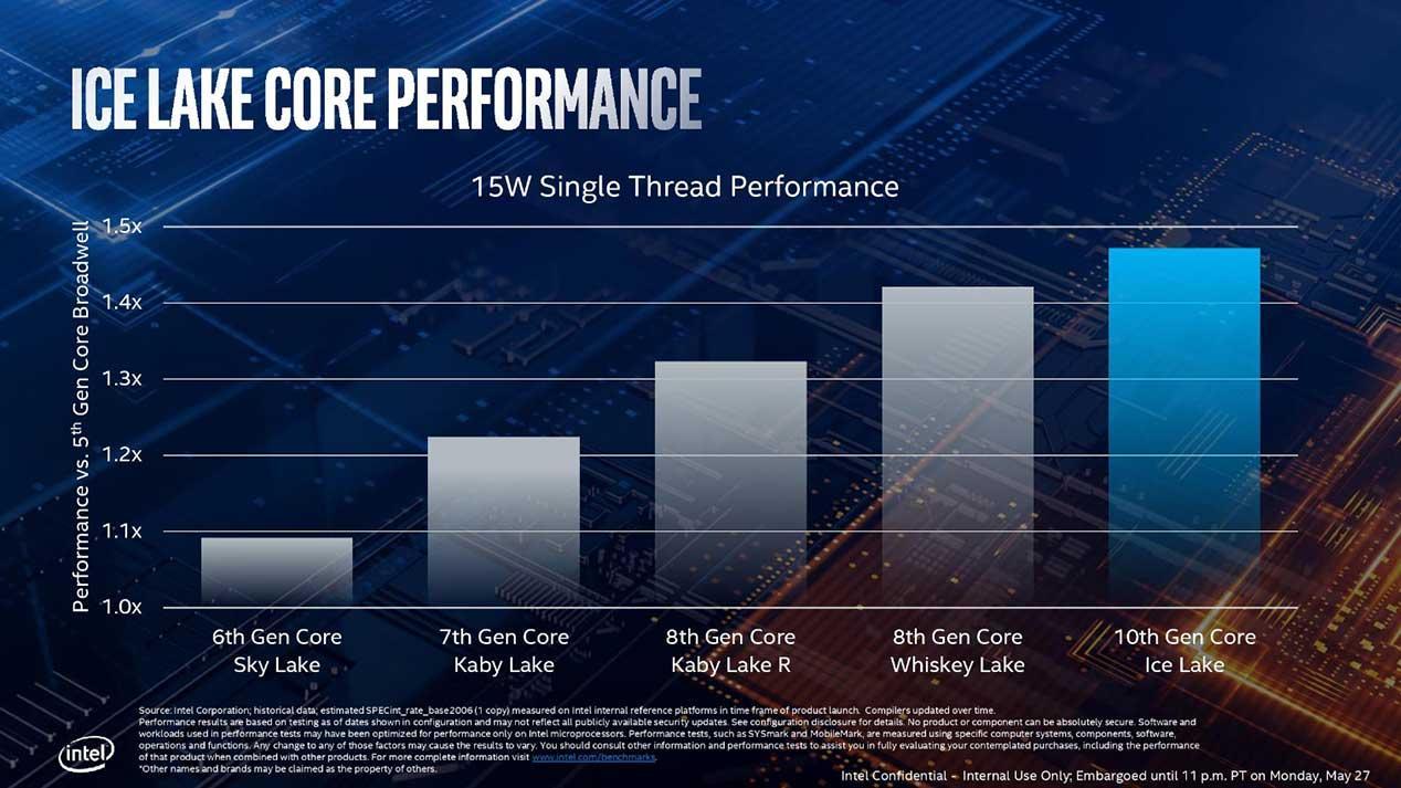 Intel-Ice-Lake-performance