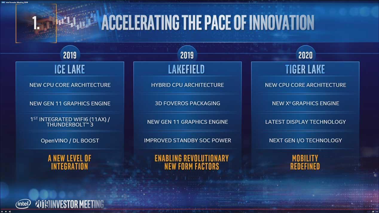 Intel-Tiger-Lake-1