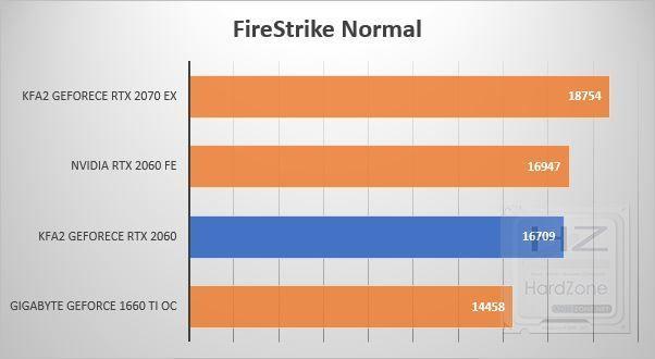 KFA2 GeForce RTX 2060 - Benchmark 1