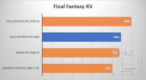KFA2 GeForce RTX 2060 - Benchmark 14