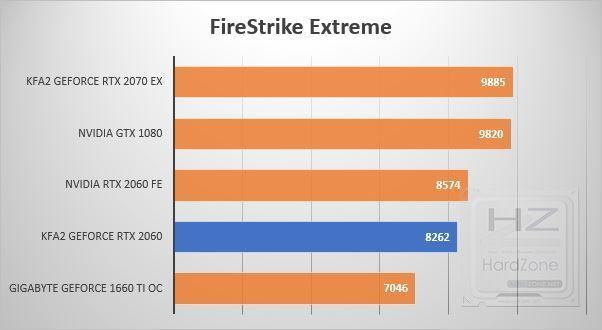KFA2 GeForce RTX 2060 - Benchmark 3