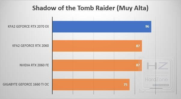 KFA2 GeForce RTX 2070 EX - Benchmark 10