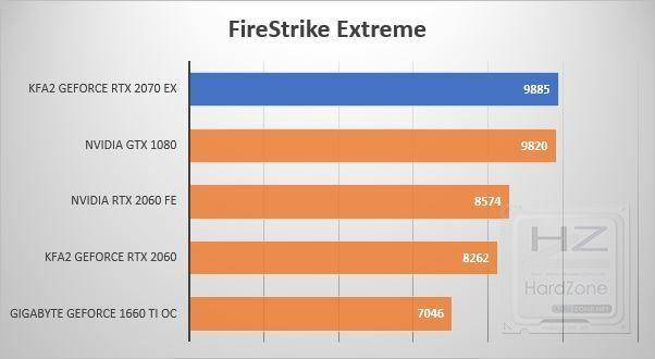 KFA2 GeForce RTX 2070 EX - Benchmark 3
