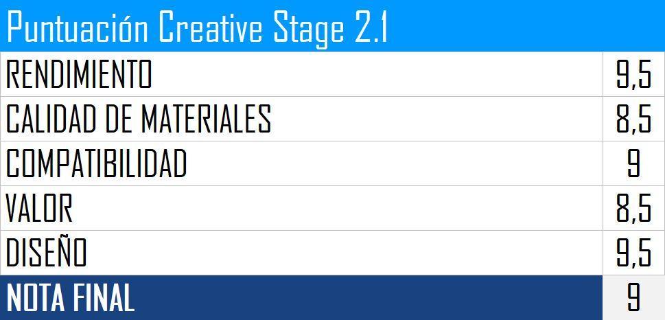 Puntuación Creative Stage 2.1