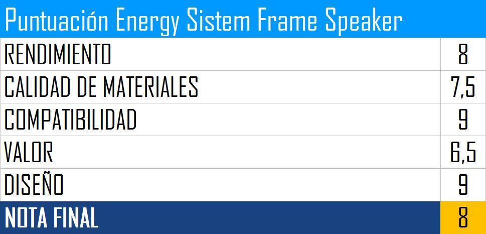 Puntuación Energy Sistem Frame Speaker