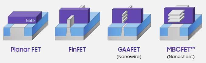Samsung-3GAE-2