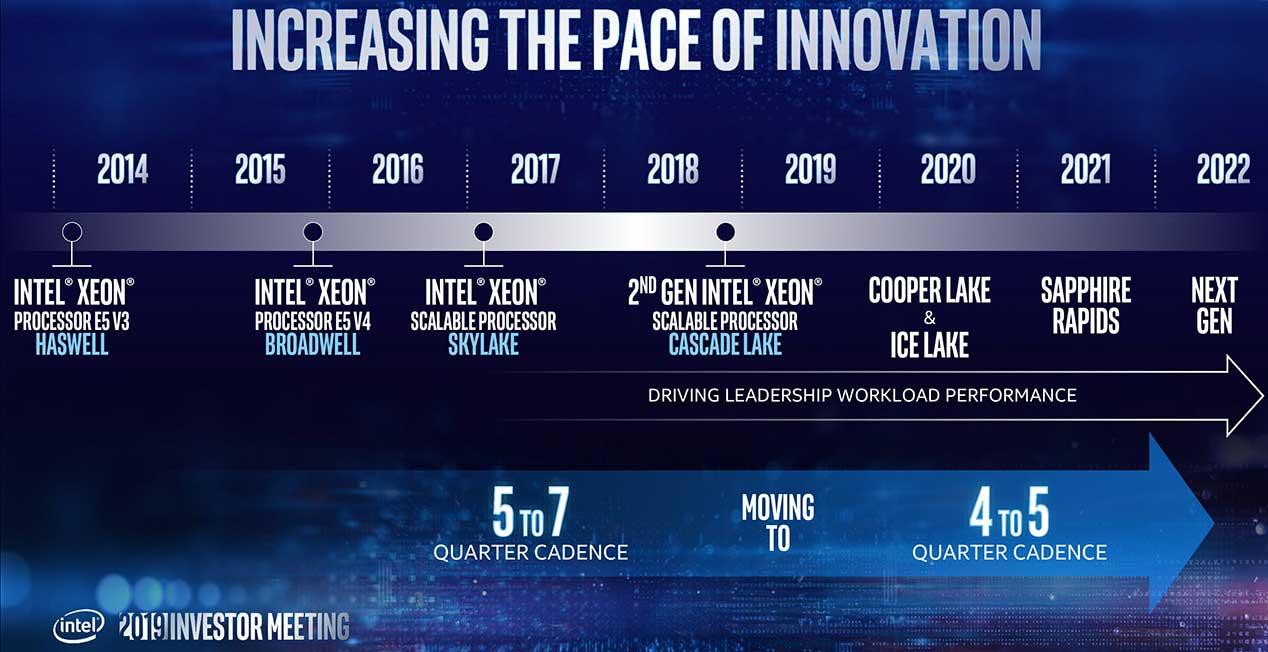 intel-2019-investor-meeting-new-cadence