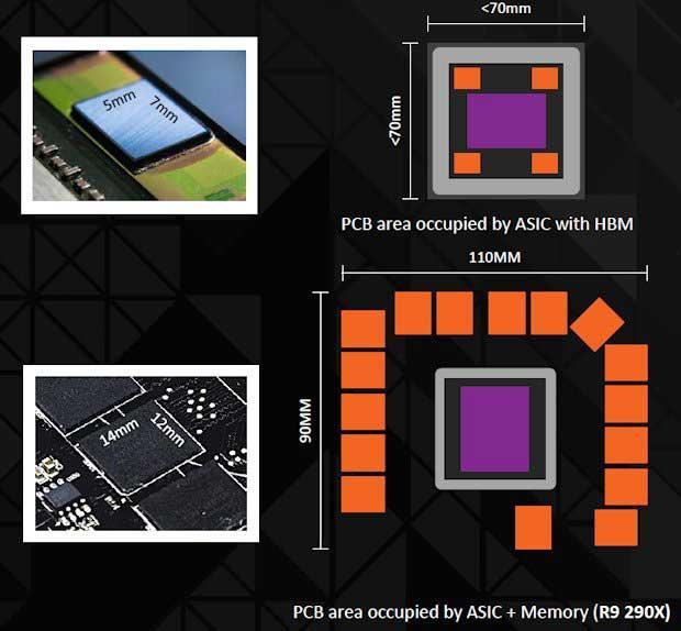 solution-size-comparo