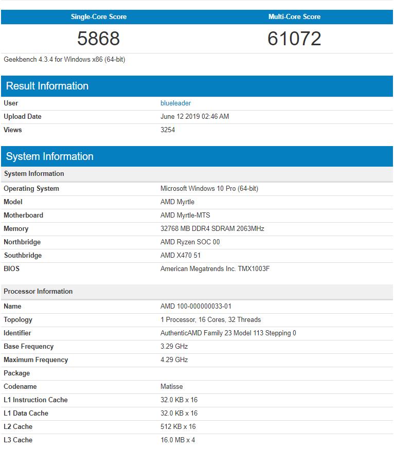 AMD-Ryzen-9-3950X-Geekbench-4-Benchmark_1