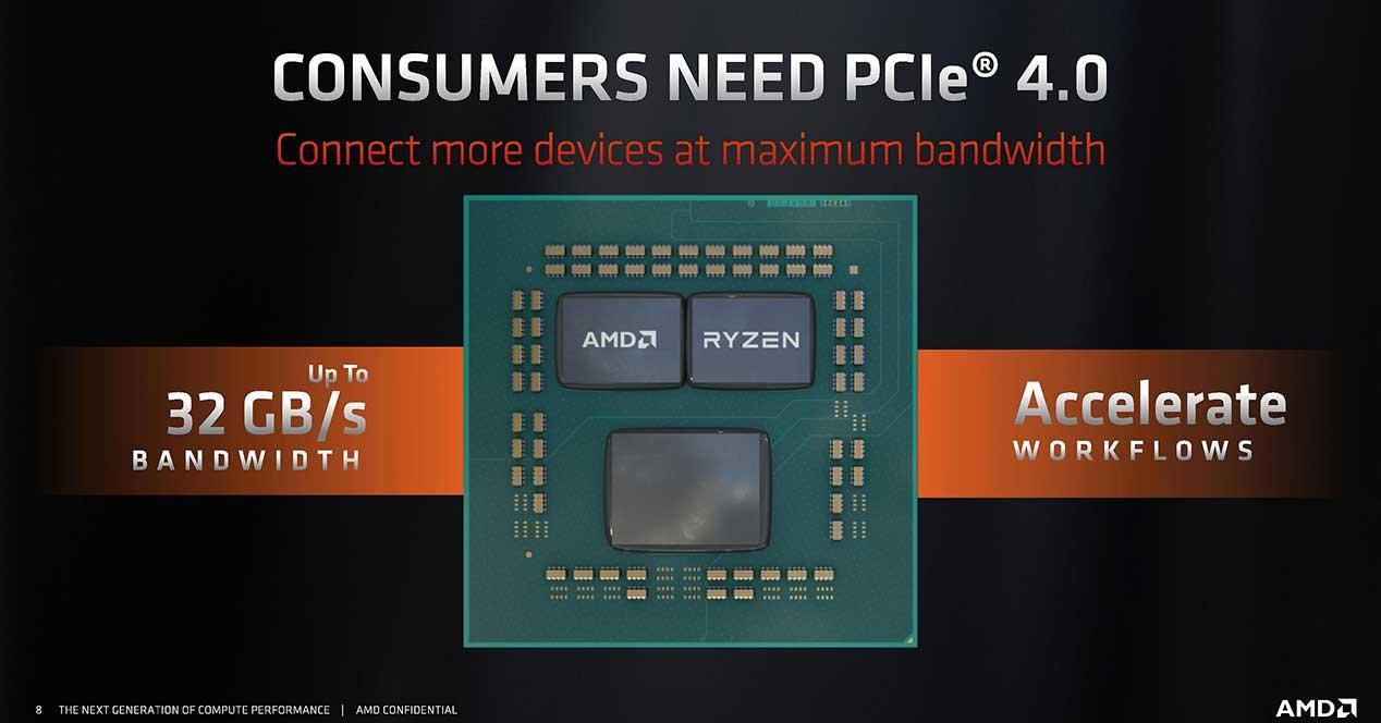 AMD-Zen-2-PCIe-4.0