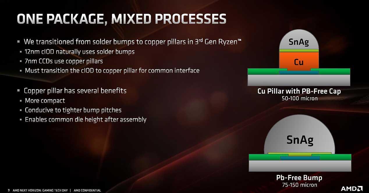 AMD-Zen-2-arquitectura-2