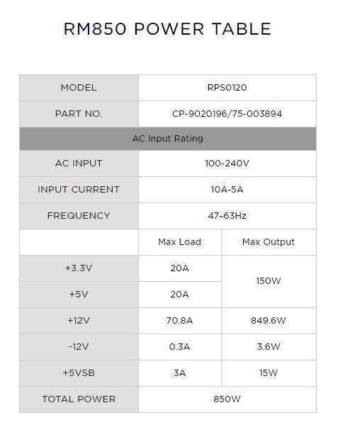 Corsair RM850 POWER TABLE
