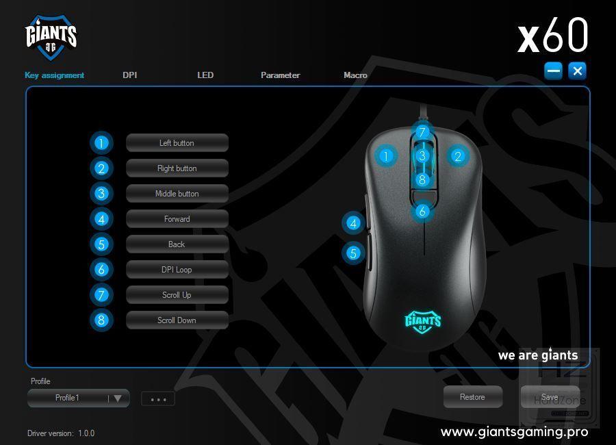 Giants Gear X60 - Review Pruebas 1
