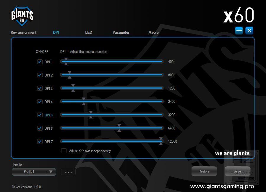 Giants Gear X60 - Review Pruebas 2