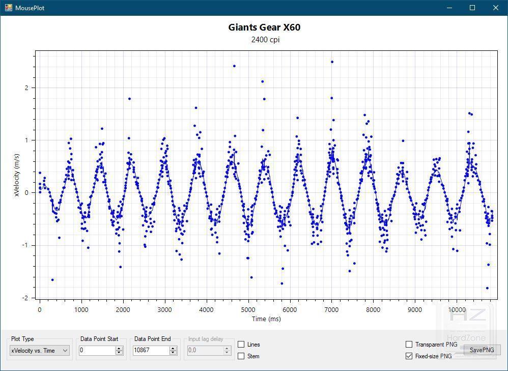 Giants Gear X60 - Review Pruebas 8