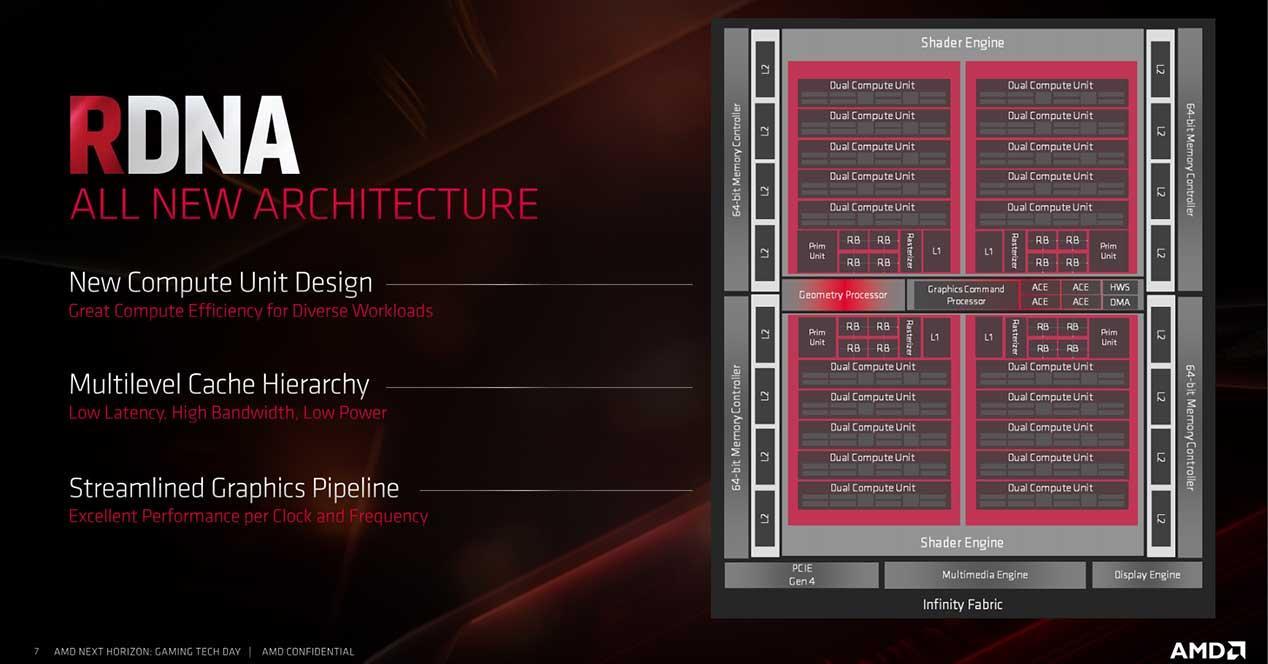 amd-navi-rdna-new-architecture