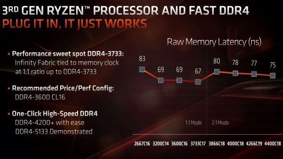 amd-ryzen-memory-decoupling-580x326