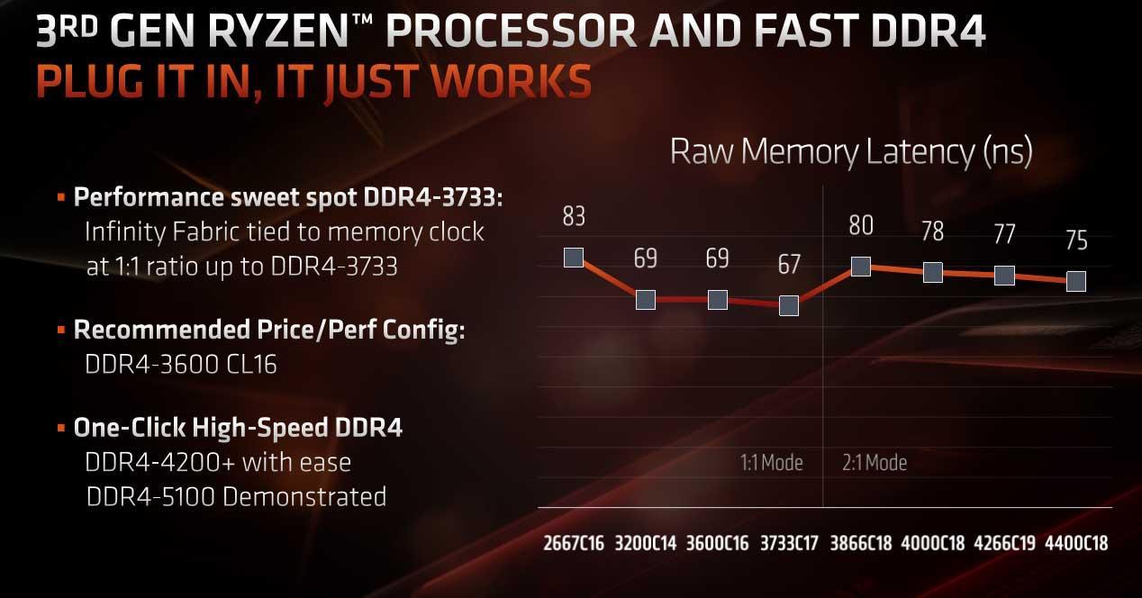 AMD-Ryzen-3000-review-10
