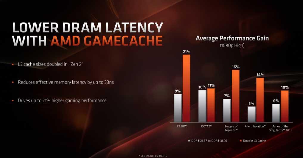 AMD-Ryzen-3000-review-11