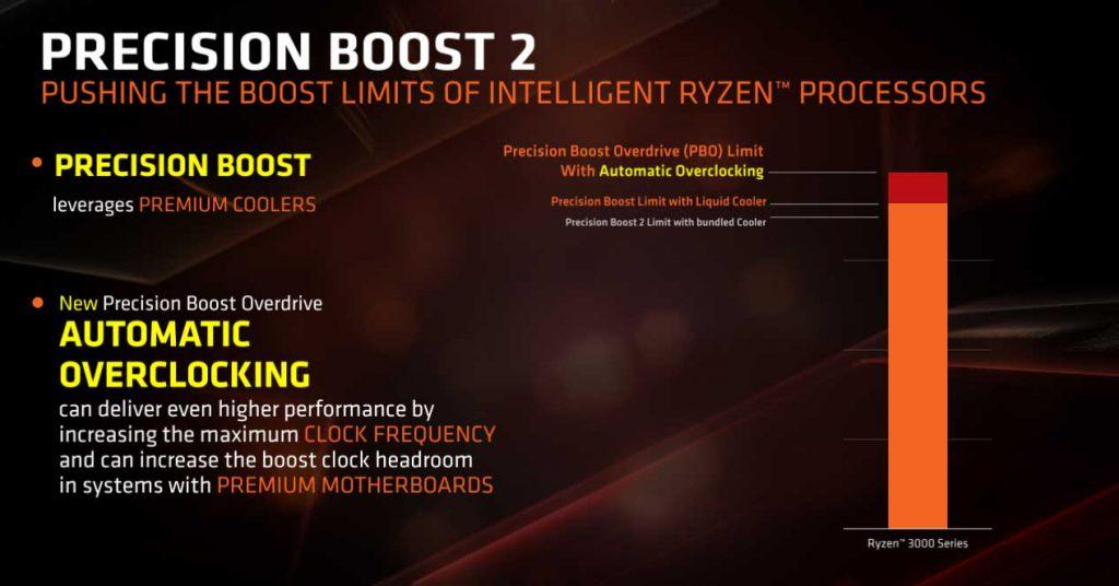 AMD-Ryzen-3000-review-12