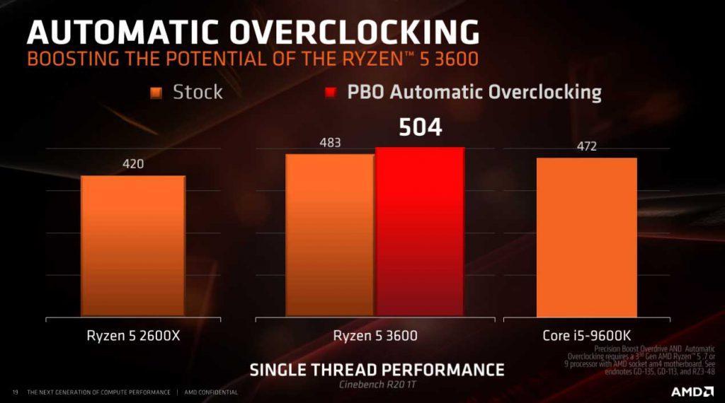AMD-Ryzen-3000-review-13