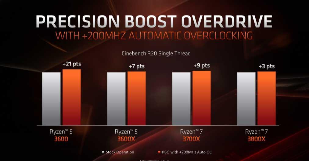 AMD-Ryzen-3000-review-16-