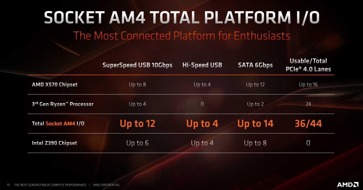AMD-Ryzen-3000-review-5