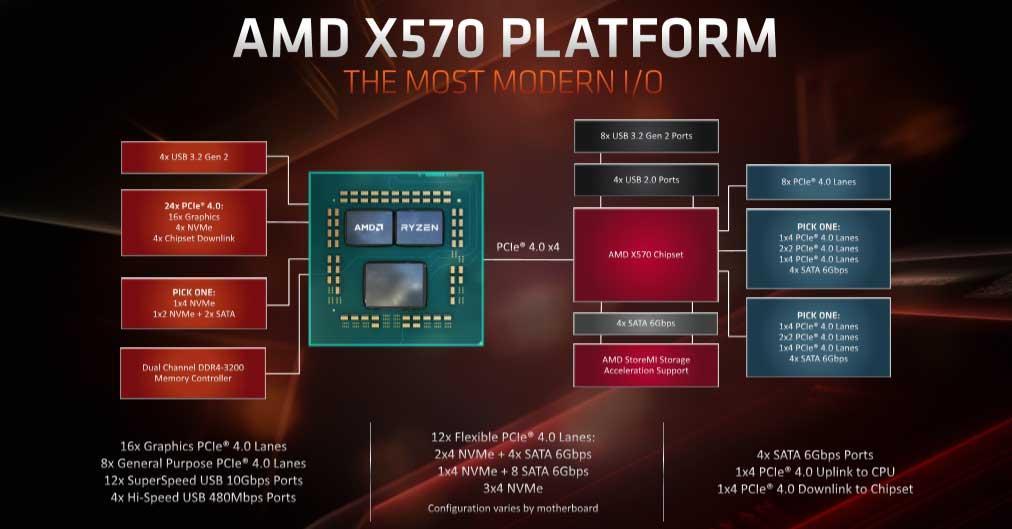 AMD-Ryzen-3000-review-6