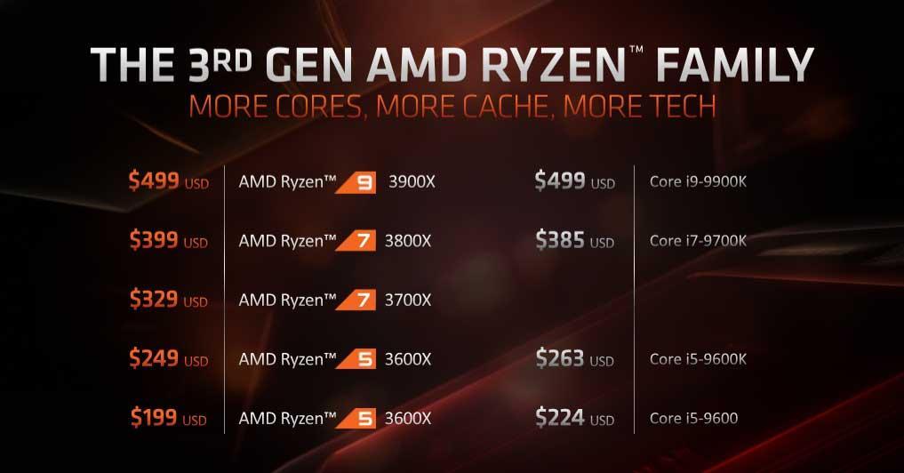 AMD-Ryzen-3000-series-2