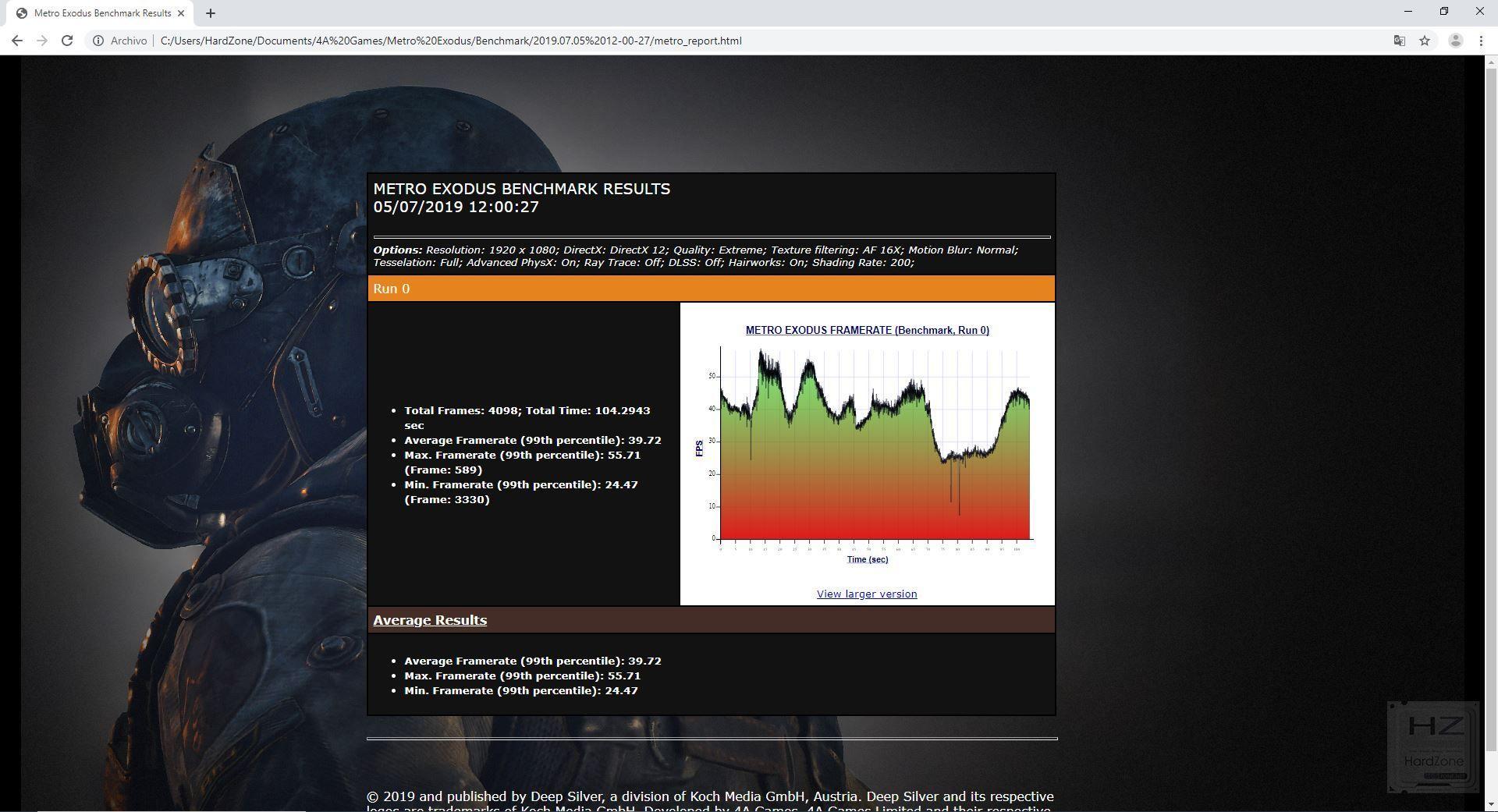 AMD Ryzen 3700X - Review Benchmark 20