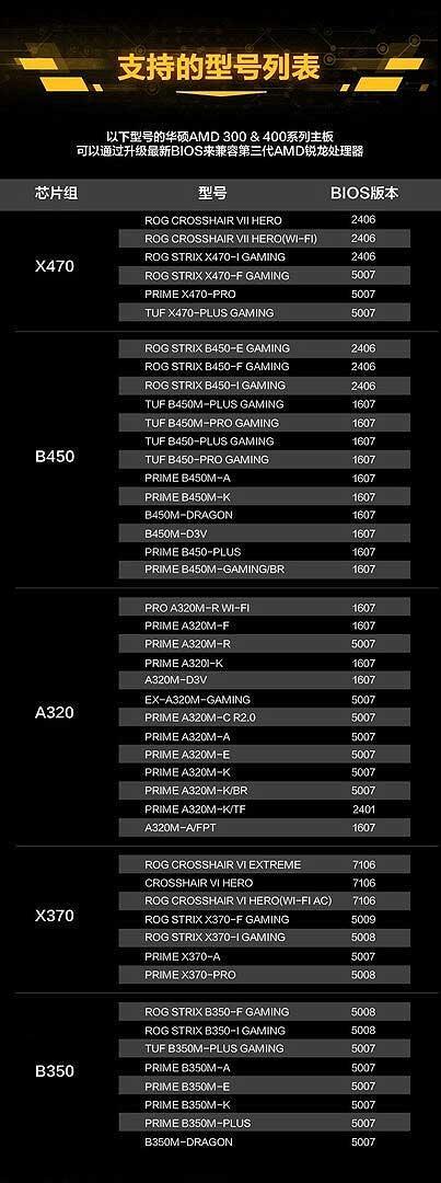 ASUS-X470-B450-PCIe-4.0