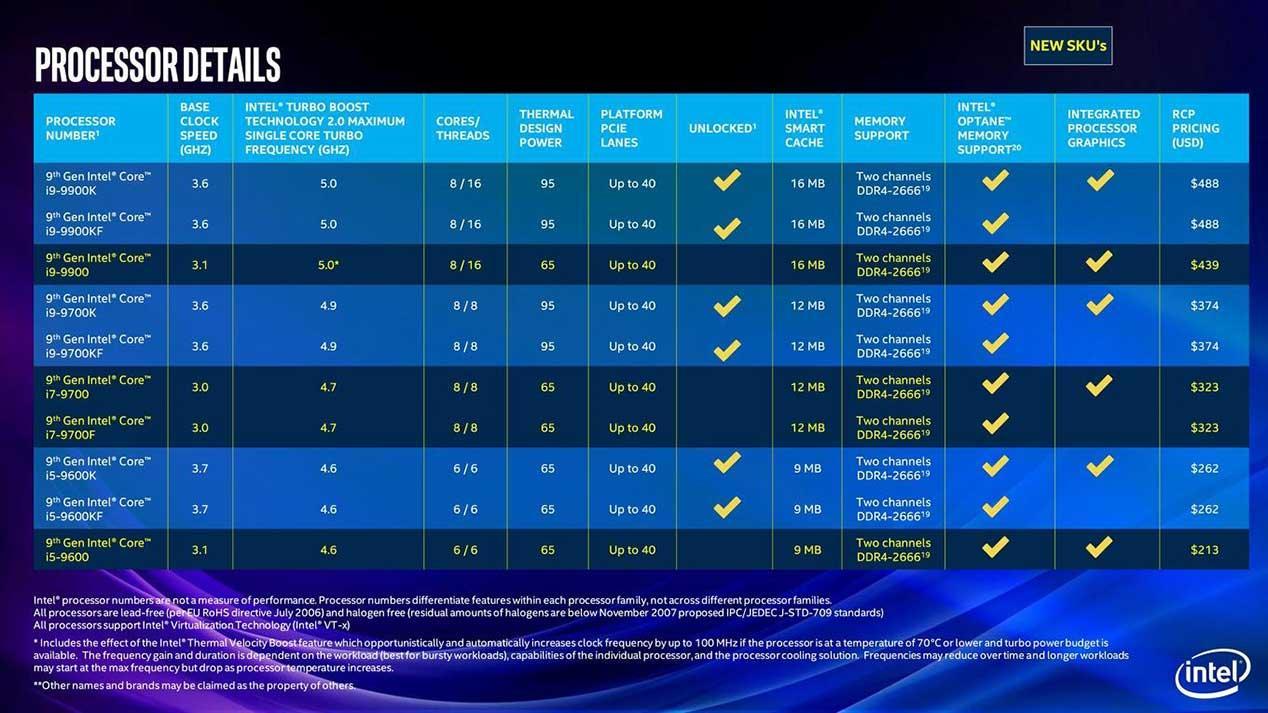9 gen Intel