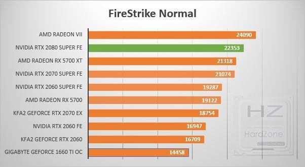NVIDIA GeForce RTX 2080 SUPER - Review Benchmark 1