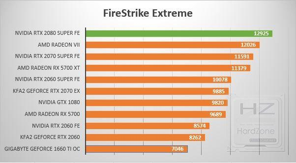 NVIDIA GeForce RTX 2080 SUPER - Review Benchmark 3