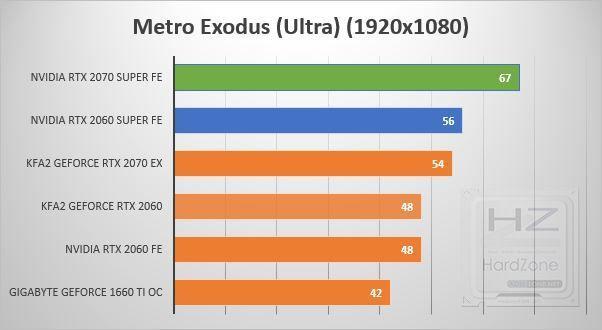 NVIDIA RTX 2060-2070 SUPER - ME U