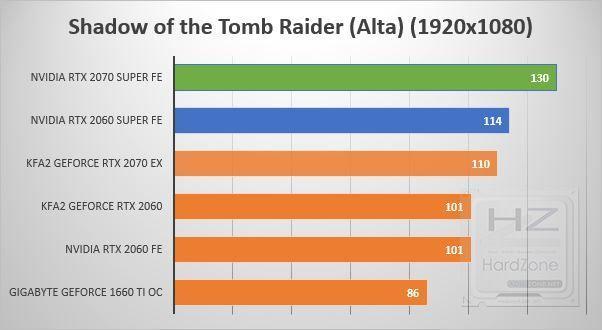 NVIDIA RTX 2060-2070 SUPER - Sottr A