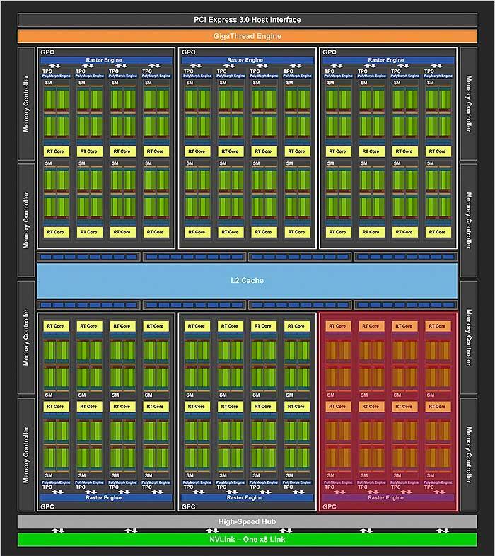NVIDIA-TU104-410-A1