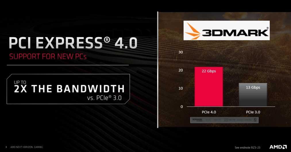 PCIe-4.0-AMD-1