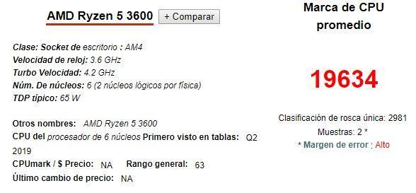 Ryzen 5 3600 PassMark IPC