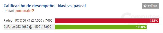 Navi vs Pascal