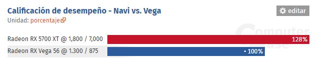 Navi vs Vega IPC